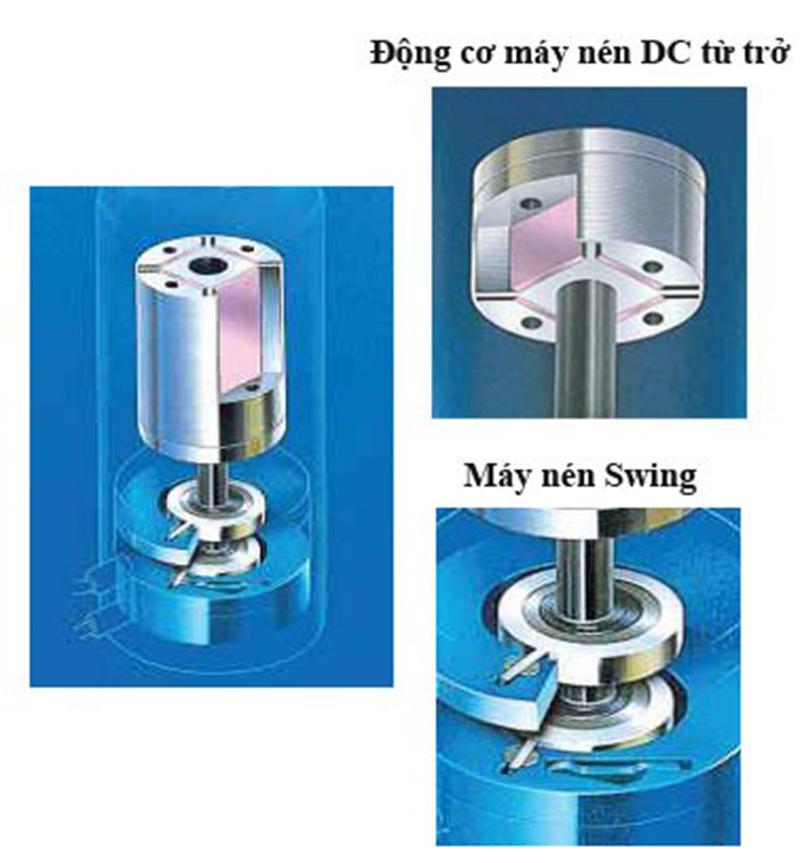 Điều hòa Daikin Inverter 2 chiều 24000 BTU FTXS71GVMV Máy nén dạng swing.