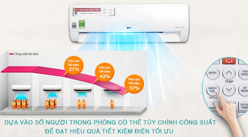 Điều Hoà LG Inverter 1 chiều 18000 BTU V18ENF Chế độ kiểm soát năng lượng chủ động Enery Ctrl