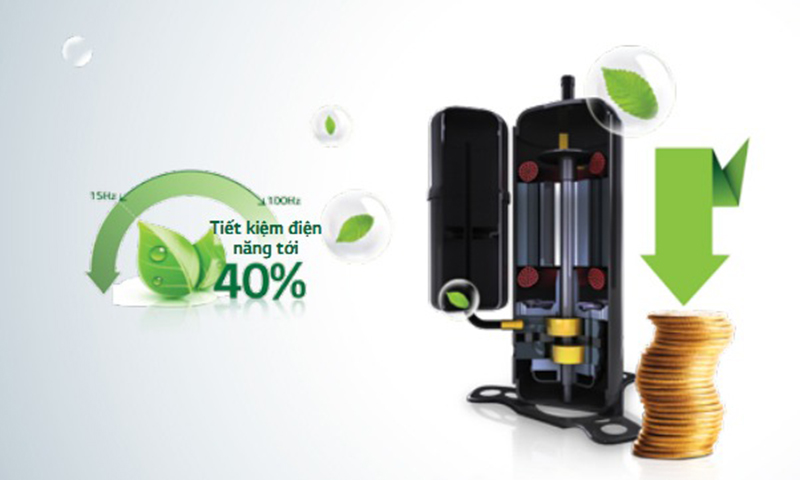 Điều hòa âm trần LG 1 chiều 48000 BTU ATNQ48GMLE6/ATUQ48GMLE6 Cắt giảm mạnh mức tiêu hao năng lượng giúp có được khả năng tiết kiệm cao
