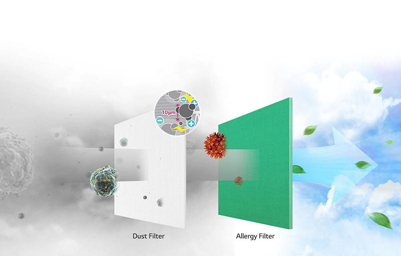 Điều hoà LG Inverter 2 Chiều 24000 BTU B13END Màng lọc giúp loại bỏ các tác nhân gây ô nhiễm