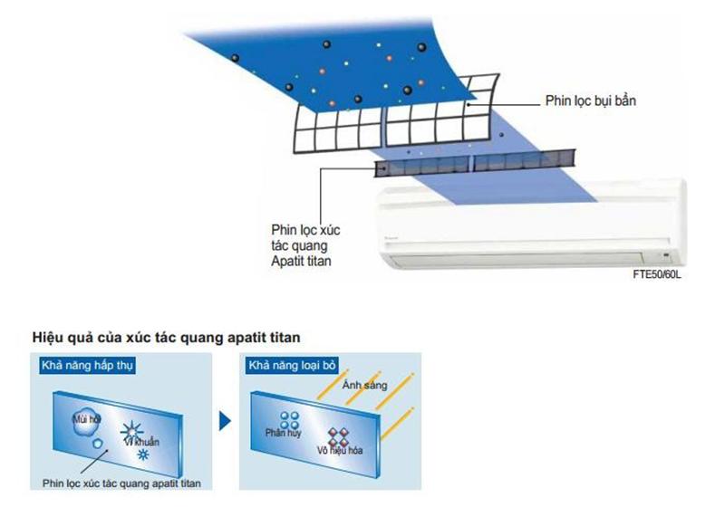 Điều hòa Daikin Inverter 2 chiều 25500 BTU FTXV71QVMV Phin lọc xúc tác quang Apatit Titan