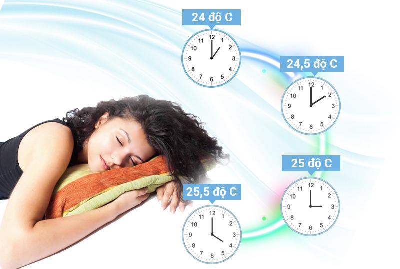 Điều Hoà Mitshubishi 1 chiều 9000 BTU SRK/SRC10CRS-S5 Chế độ vận hành khi ngủ