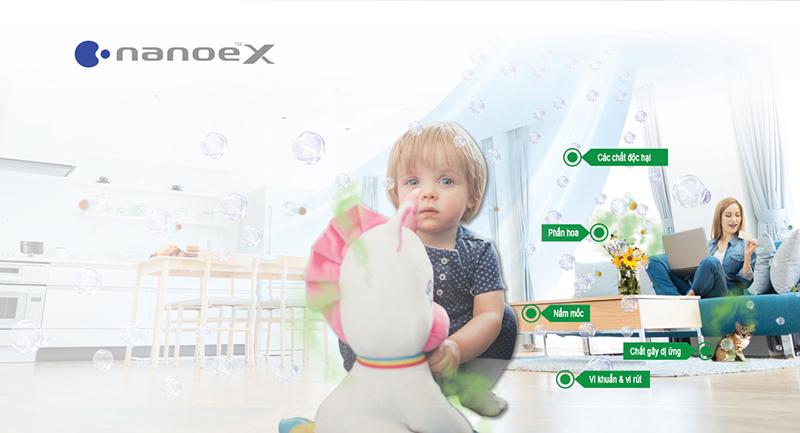 Điều hòa Panasonic Inverter 1 chiều 9040 BTU CU/CS-XPU9WKH-8 Ngăn chặn các chất ô nhiễm, bảo vệ những người thân yêu