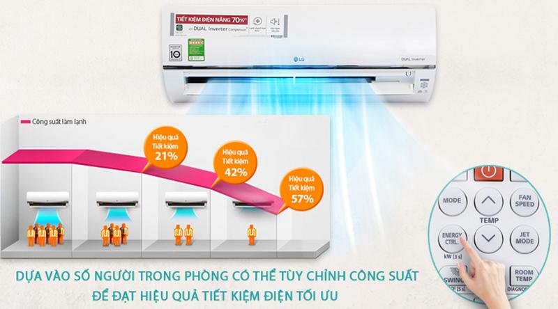 Điều Hoà LG Inverter 1 chiều 9000 BTU V10API Tùy chỉnh công suất tiết kiệm điện