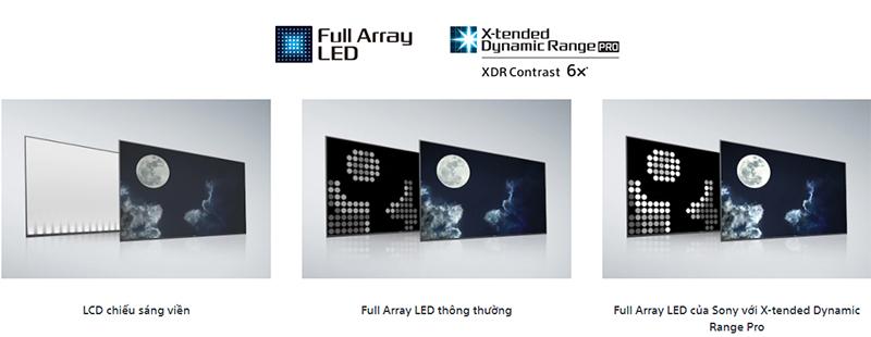 Android Tivi Sony 4K 55 inch KD-55X9000H Tận hưởng trải nghiệm hình ảnh tương phản như thật